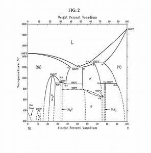 Patent Us20140140920