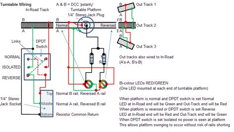 Wiring Turntable Dcc Help Questions Rmweb