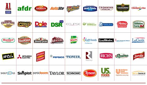 Food Brand Logos Pictures To Pin On Pinterest  Pinsdaddy