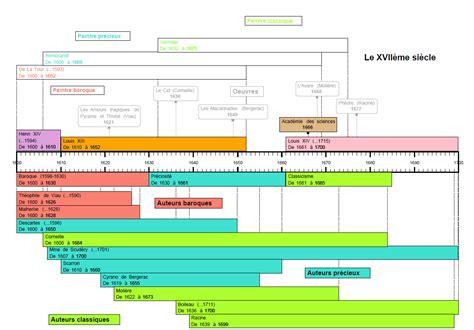 un wiki comme carnet de cours seconde2013 14 seconde 2013 14