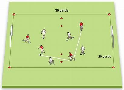 Soccer Drill Win Drills Ways Passing Three