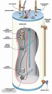 Hot Water Heater Parts Diagram