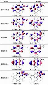 Tecl4 Molecular Geometry