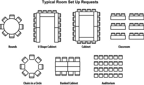 Dining Room Layout Conference Setup » Dining Room Decor