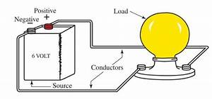 Basic Electrical Circuit  Theory  Components  Working