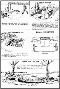 Us Field Manual Depicting How To Successfully Construct An