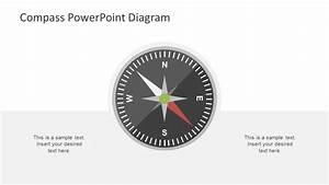 Compass Powerpoint Direction Concept