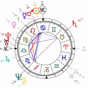 Natal Chart Test Free Instant Astrology Chart Your Full Birth Chart