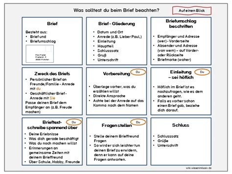 schreiben checkliste materialien grundschule