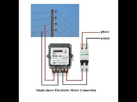 Stopping The Electricity Meter Radio Frequency