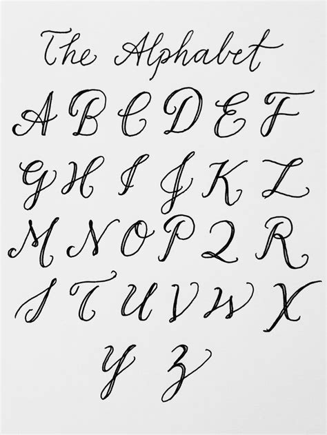 different ways to write letters 7 tipos de letras apuntes y monograf 237 as taringa 33681