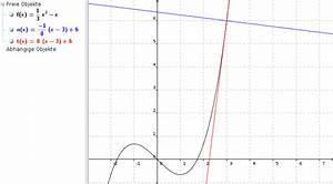 Steigung Tangente Berechnen : tagenten und normale funktionen mathelounge ~ Themetempest.com Abrechnung