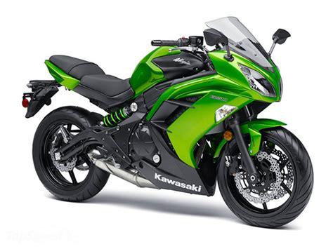 2015 Kawasaki Ninja 650 ABS Review