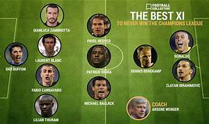 Best players who never won the Champions league