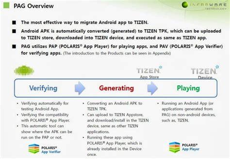 tizen store tpk reviewtechnews