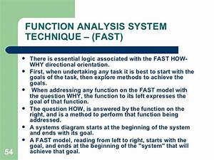 Function Analysis Guide Fast Diagram