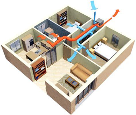 lade a risparmio energetico watt ventilazione meccanica in edifici energeticamente