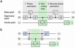 The Simplest Case Of The Quantum Algorithm For Solving