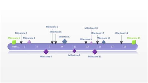 Milestone Diagram Powerpoint Images  How To Guide And