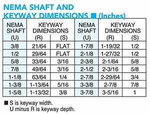 Nema Frame Shaft Sizes Big Electric Motors