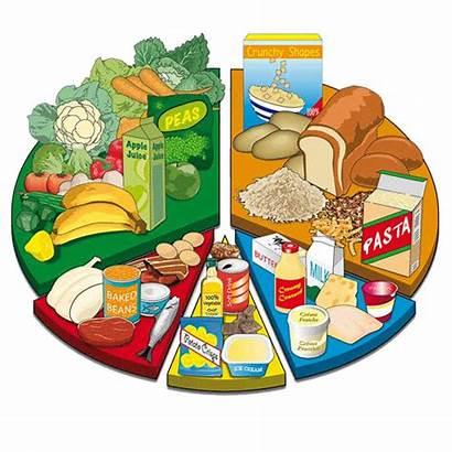 Healthy Transparent Clipart Nutrition Clip Diet Eating