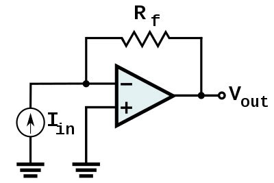 Transimpedance Amplifier Wikipedia