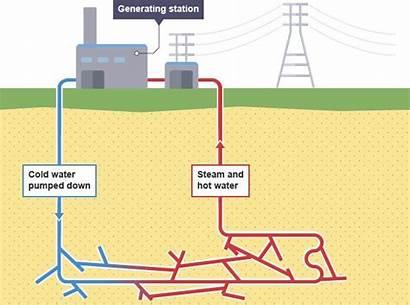 Hole Energy Rocks Drill Does Deepest Deep
