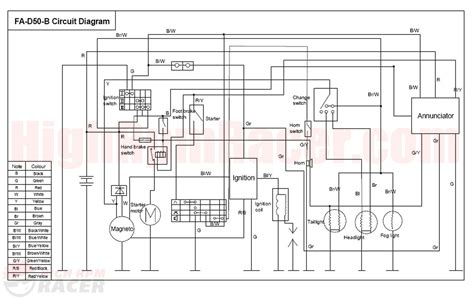 similiar tao tao engine diagram keywords tao tao 110 atv parts diagram moreover motorcycle cdi ignition wiring