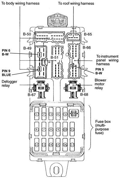 Mitsubishi Eclipse Interior Fuse Box Diagram