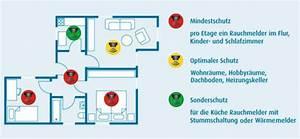 Rauchmelder Pflicht Räume : rauchmelder retten leben ~ A.2002-acura-tl-radio.info Haus und Dekorationen