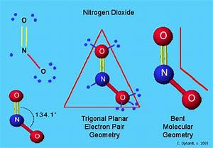 Bent Molecular Geometry