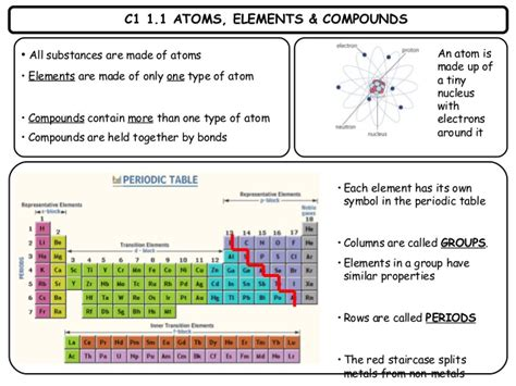 Chemistry 1 Revision Cards