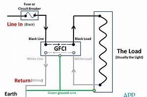 Afci And Gfci Wiring Diagram