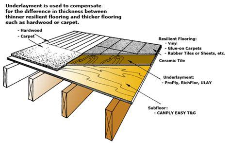 luan plywood flooring underlayment do it yourself luan wood veneer