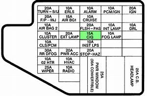 1998 chevy cavalier horn location wiring diagrams image With fuse box diagram of 1990 chevrolet cavalier z24 fuse box diagram