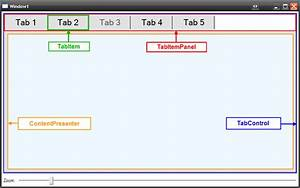wpf tabcontrol template images template design ideas With wpf tabcontrol template