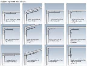 different track types for sectional overhead doors images