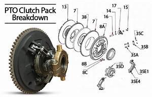 Oem Mechanical Pto Clutch Packs  U0026 Spare Components