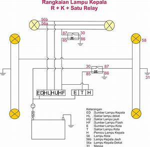 Teknologi Otomotif  System Kelistrikan Body