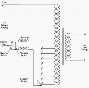 What Is The Necessity Of Tap Changing In A Transformer