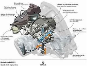 Capteur De Vitesse Twingo 1 : schema capteur de vitesse twingo ~ Nature-et-papiers.com Idées de Décoration