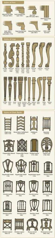 30079 furniture style guide graceful eloquence 174 gorgeous details on a pair of louis xvi style