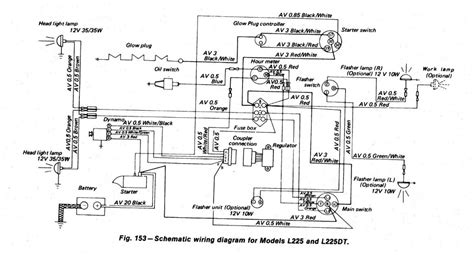 Kubotum Bx25 Wiring Diagram by L225 Fuses On Dash Where To Find Them