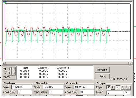 Transistors Amplitude Modulation Circuit Components