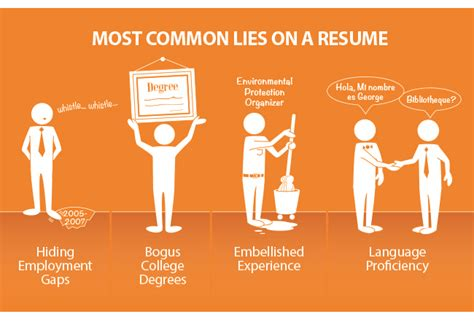 How To Lie On A Resume And Not Get the most common lies tell on their resumes