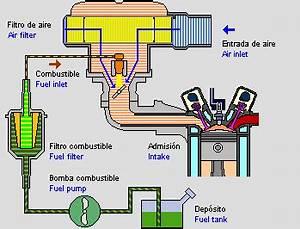 Tps Wiring Diagram Nissan R34
