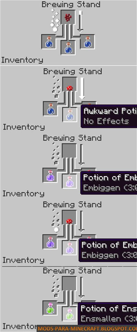Gulliver Mod para Minecraft 1 5 2 Mods para Minecraft en