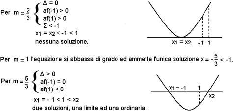 equazioni parametriche casi miky genny geometria discussione delle equazioni