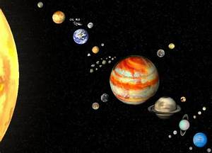 Our Solar System and Galaxy in It - Pics about space