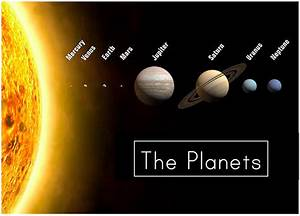 Planets in Order and Their Type - Pics about space